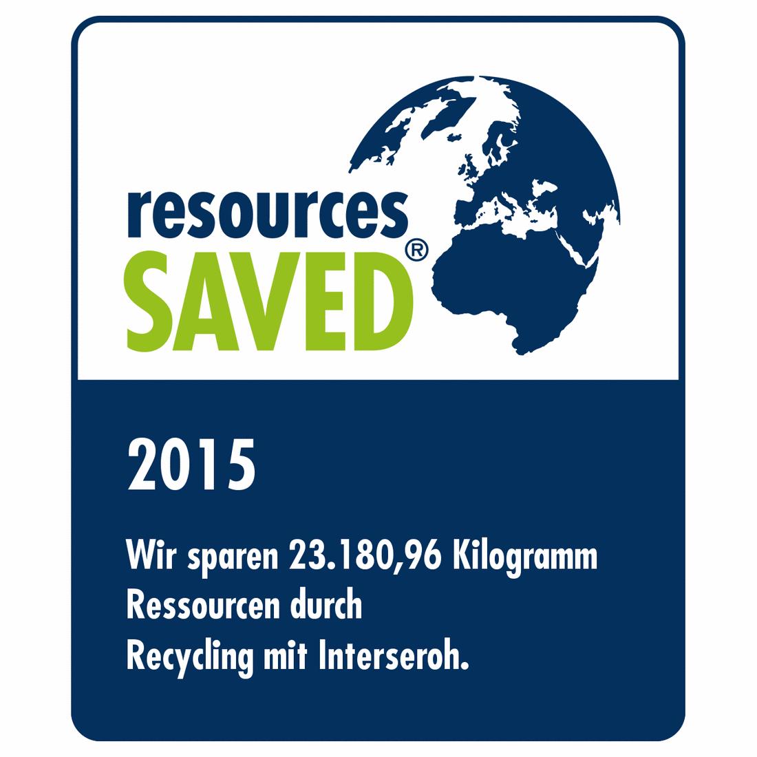 2015 - Eingesparte Ressourcen durch Recycling