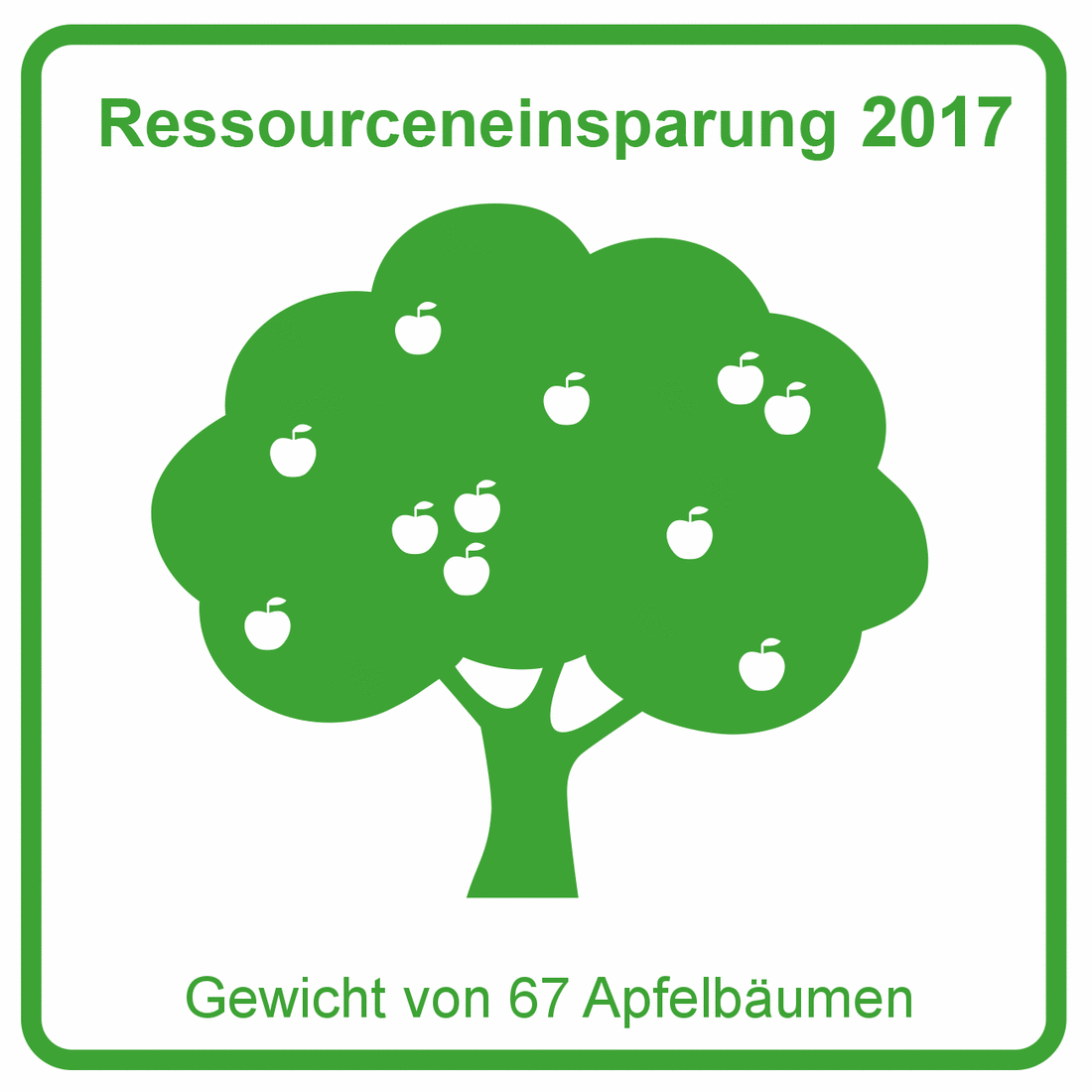2017 - Schaubild Apfelbaum