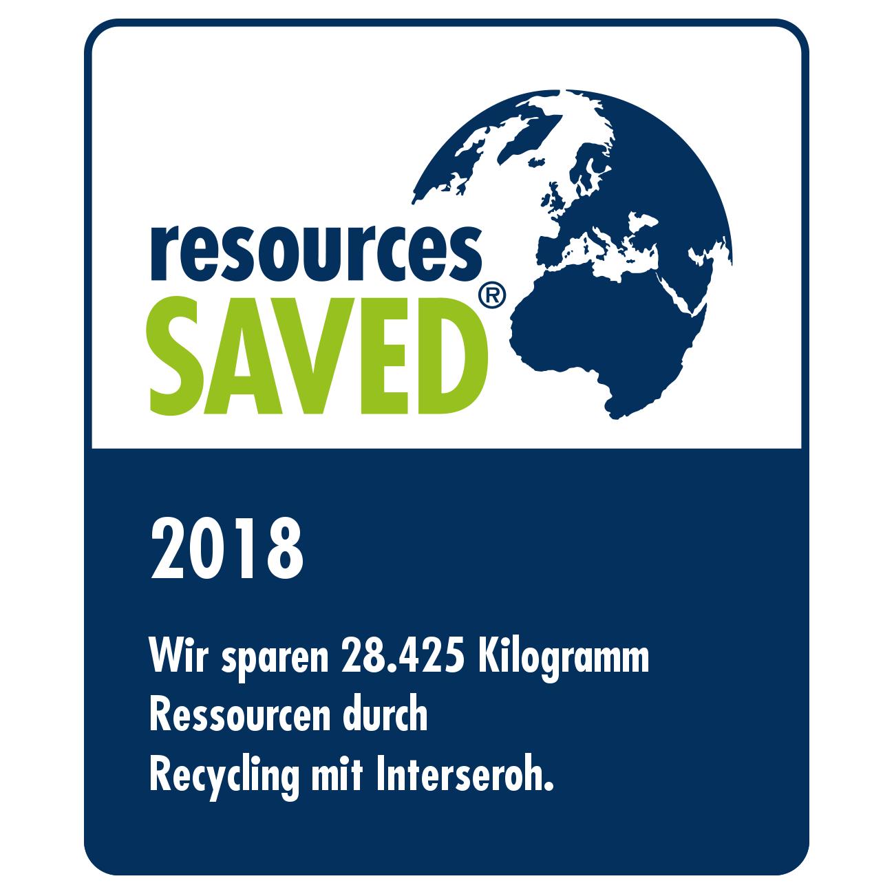 2018 - Eingesparte Ressourcen durch Recycling