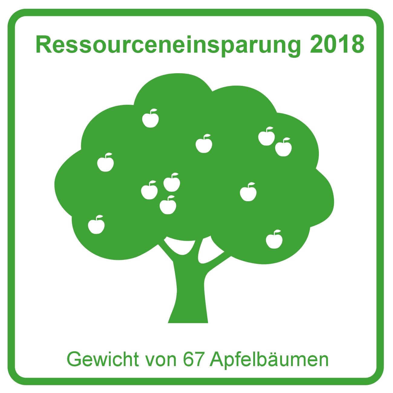 20189 - Schaubild Apfelbaum