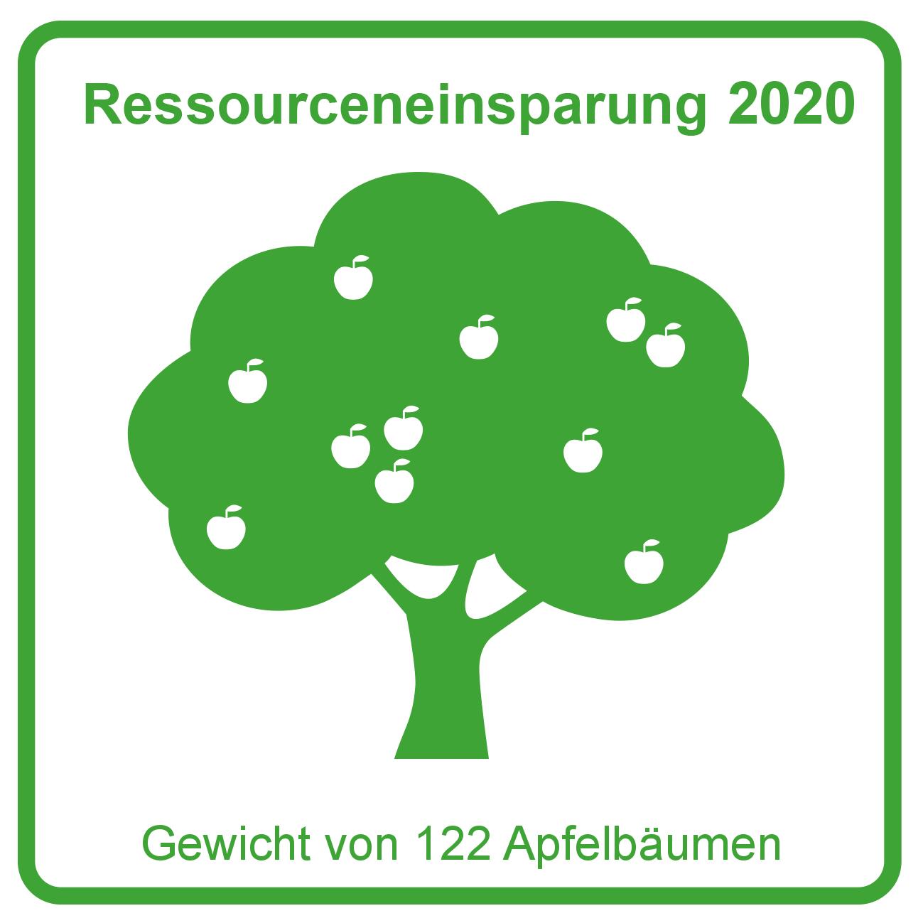2020 - Schaubild Apfelbaum