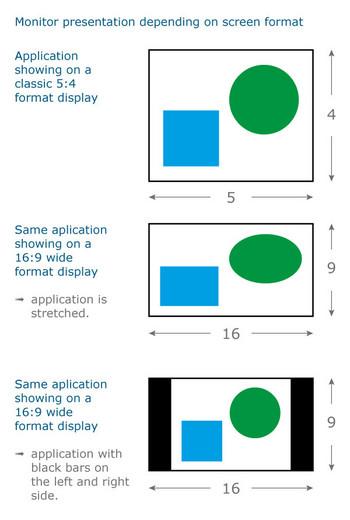 Illustration 1: Retrofit Explanation